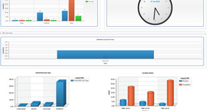 Inther LC dashboard Inther Group